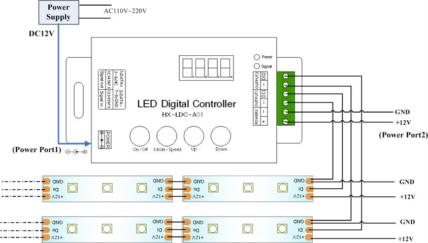 5050 led strip wiring diagram   29 wiring diagram images