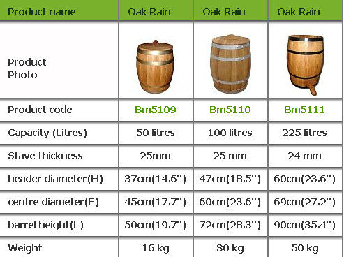 Oak Water Butt Oak Barrel Buy Oak Water Butt Oak Barreloak Water