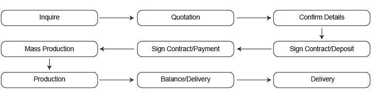 P280E Terminal IC/ID Tarjeta de tarjeta de crédito de un solo lado/doble lado impresora de tarjeta de