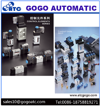 Good Price Made In China Control Units Suppliers Chemical Airtec ...