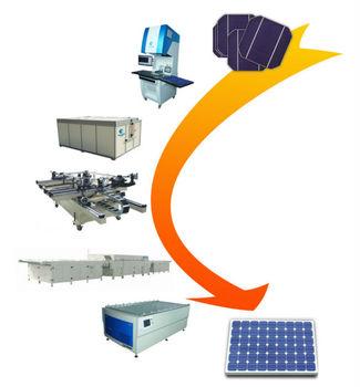 China Keyland Low Cost Pv Module Solar Panel Making