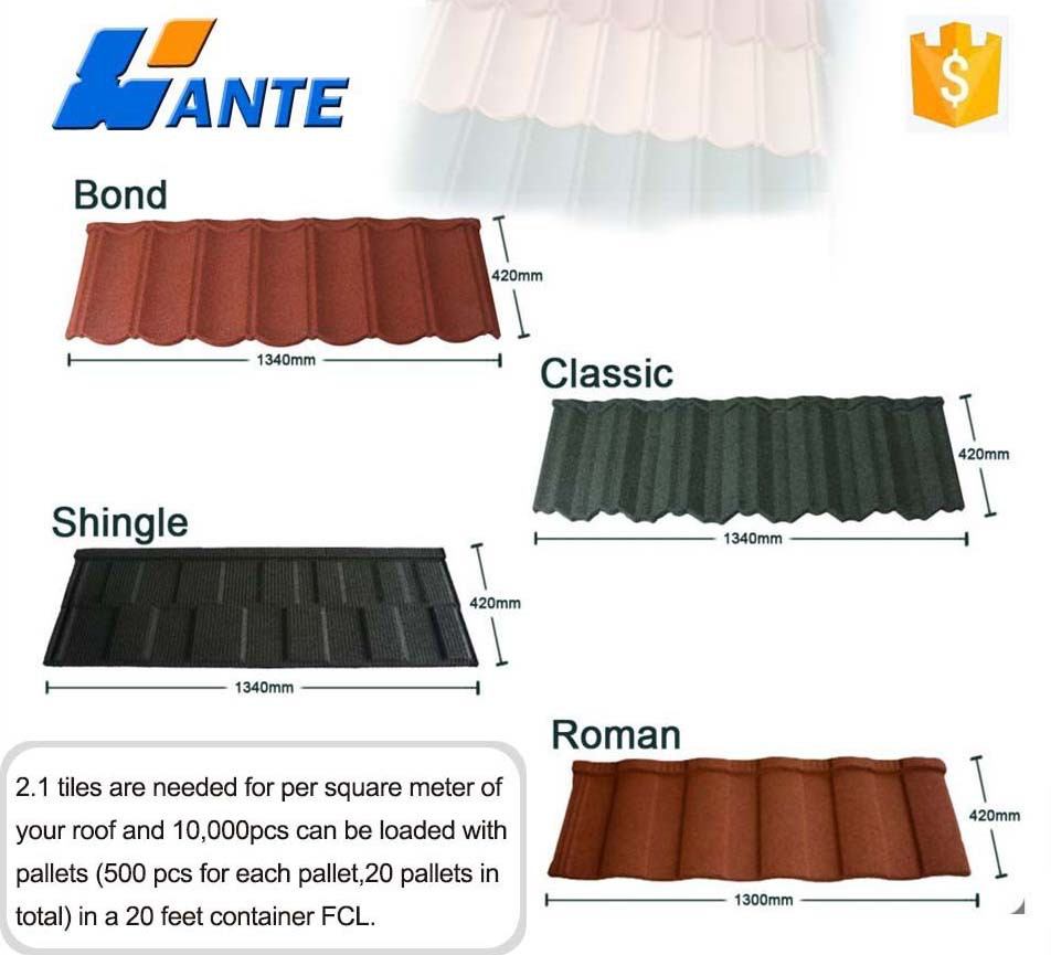 Low Price Stone Coated Step Tiles Roofing Sheets In Lagos ...