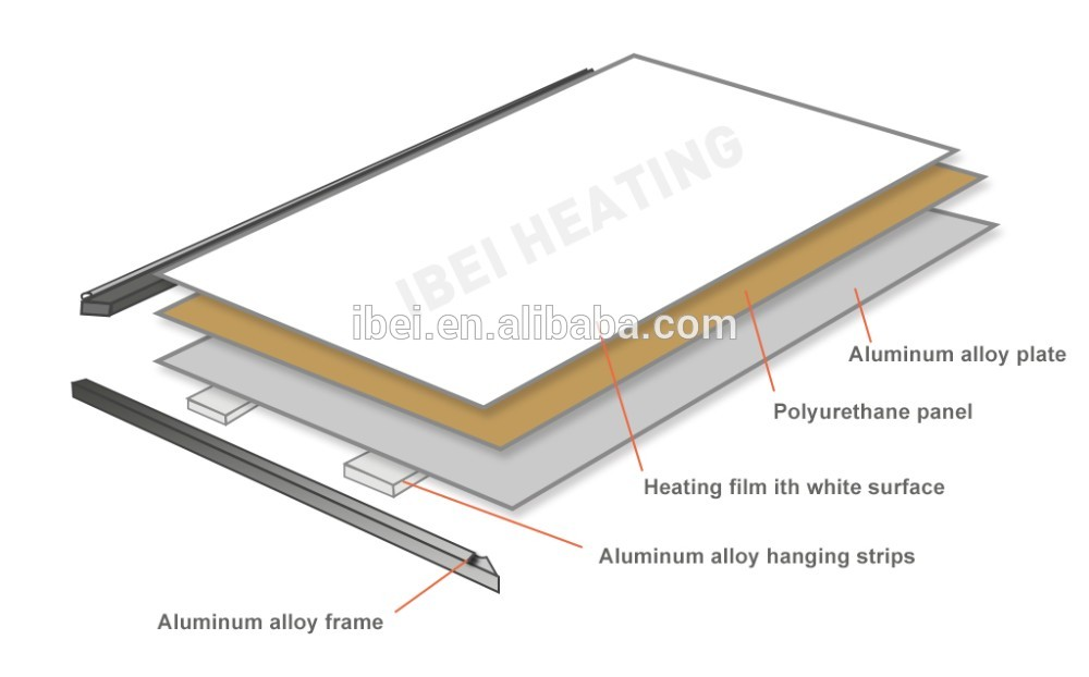 Ceiling Infrared Radiant Heating Panel With Ce Rohs Saa For Sauna