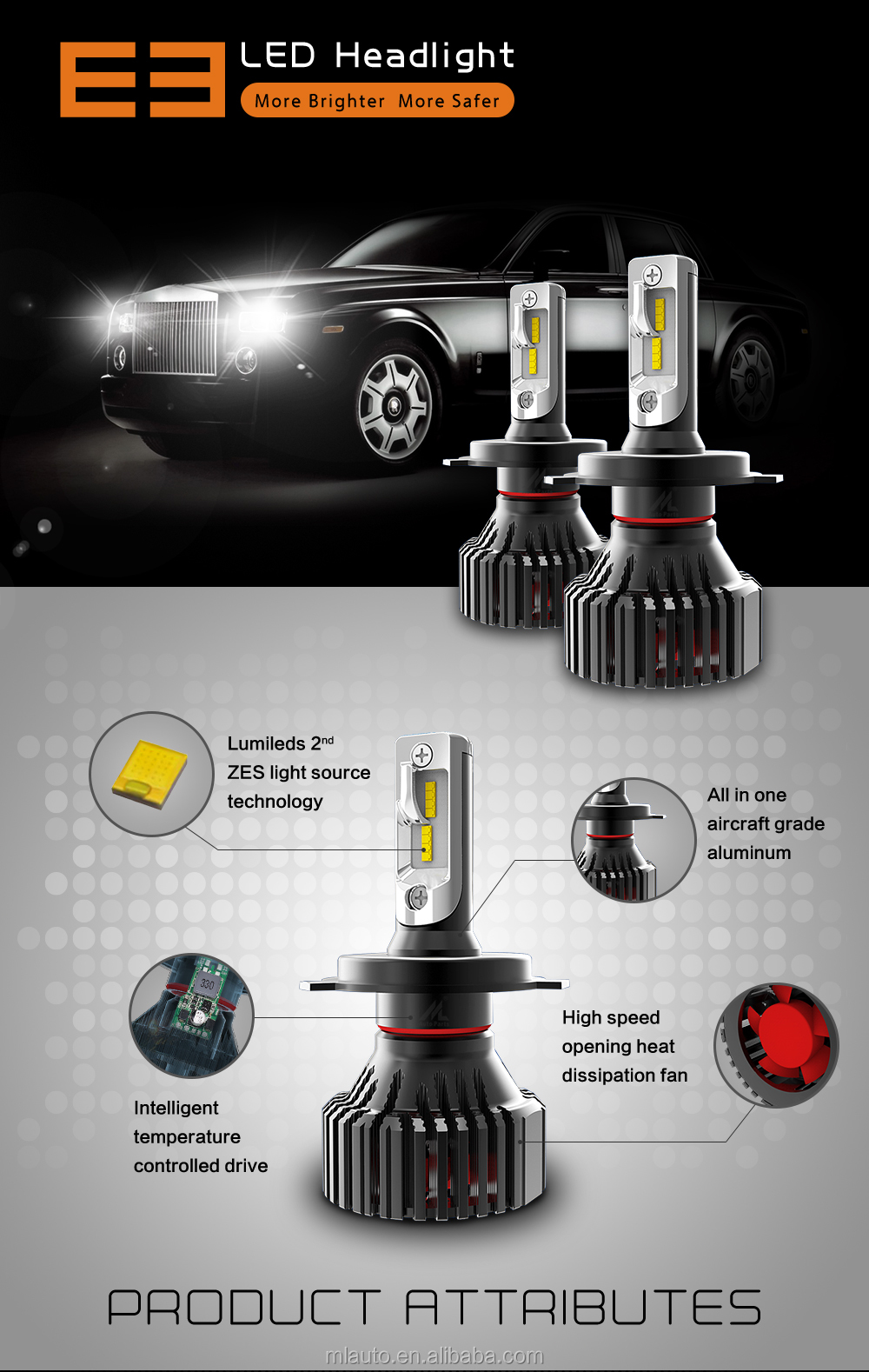 led headlight E3 12V 8000LM super bright long lifespan Led Auto Lamp H7 automatic headlights