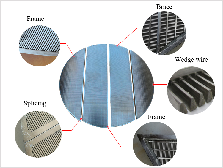 stainless steel wedege wire wrapped wire panel screen element