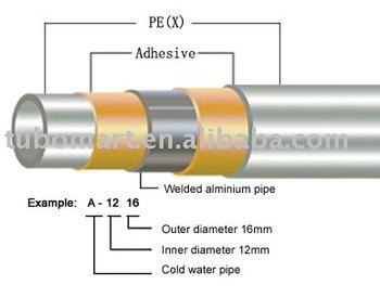 Vendita calda tubo multistrato per acqua calda e fredda e for Tubo in pvc per acqua calda