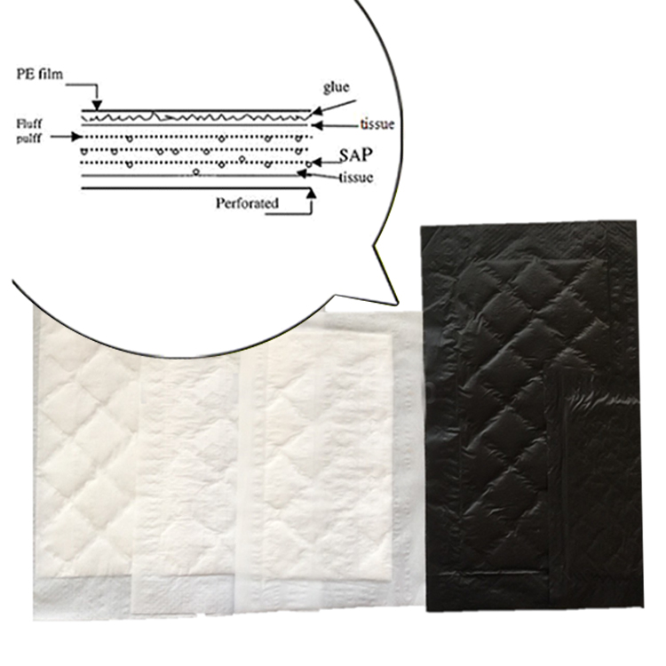 Novelty Material Absorbent Pads For Food Tray, Poultry Meat Absorbent Pad
