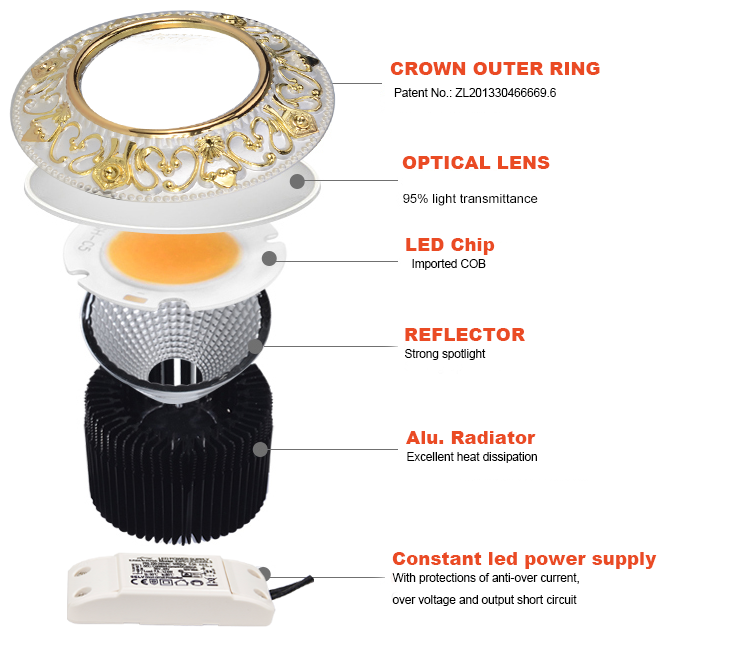5W commercial led recessed cob ceilling downlight factory price
