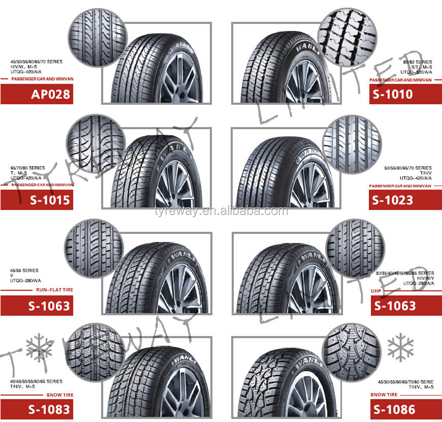 Wanli Truck Tyre 225/70r19.5 245/70r19.5 11.00r20 12.00r20 11r22.5 ...