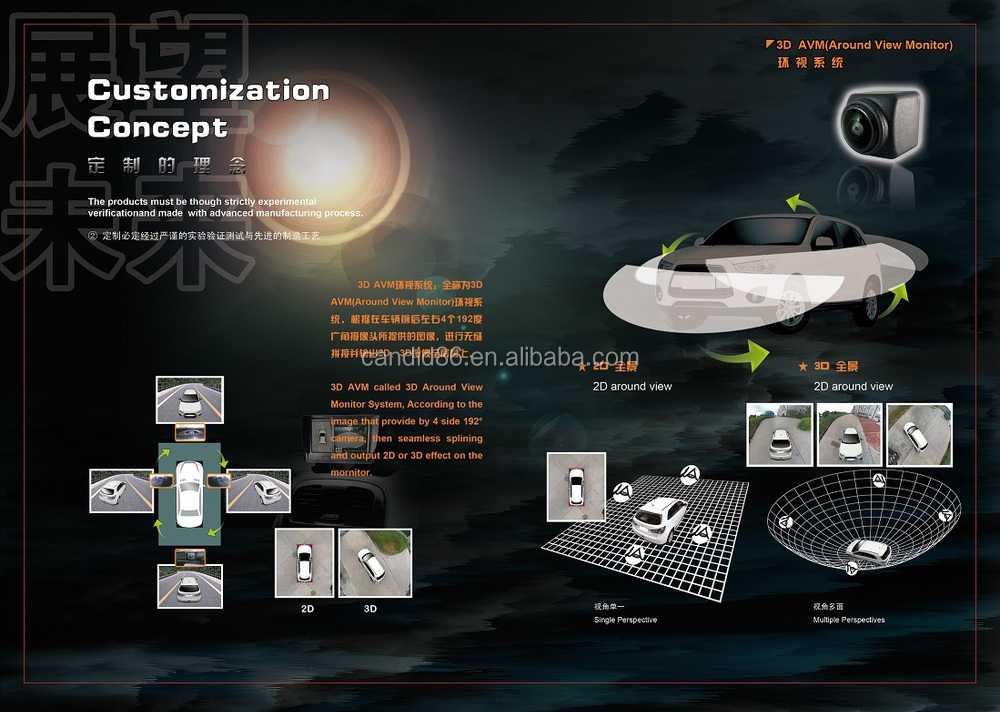 Bird View 360 Degree All Round View Car Security System