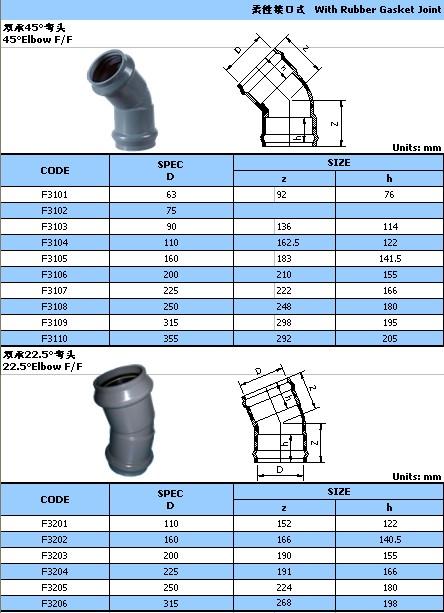 Pvc Electrical Conduit 90 Degree Elbow Manufacturer Buy