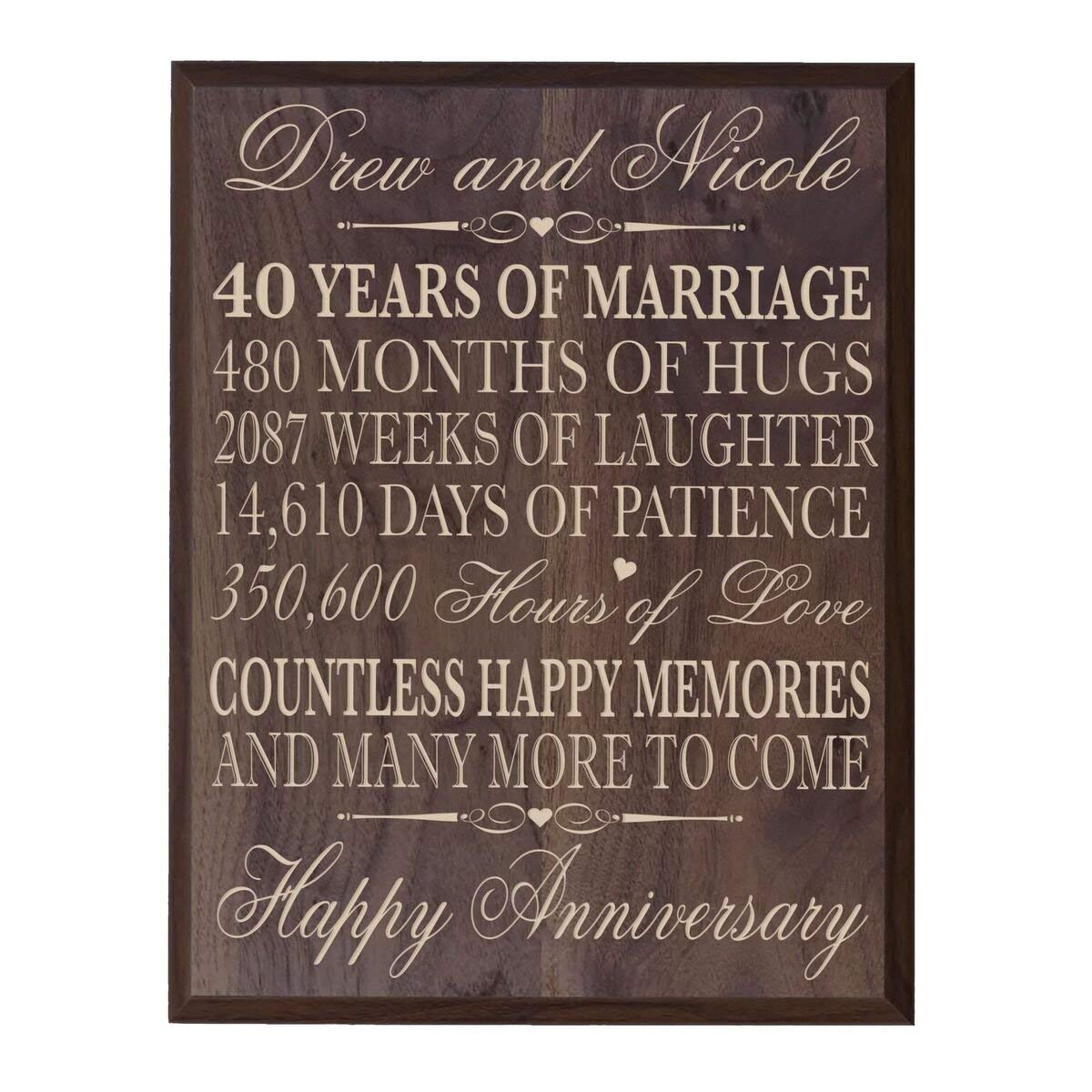 """Personalized 40th Wedding Anniversary Wall Plaque Gifts for Couple, Custom Made 40th Anniversary Gifts for Her,40th Wedding Anniversary 12"""" W X 15"""" H Wall Plaque By LifeSong Milestones (Grand Walnut)"""