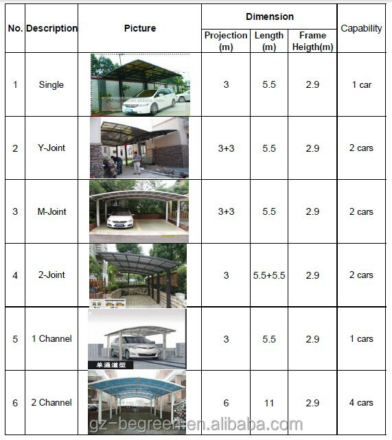 Car Parking Space Dimensions In India