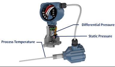 rosemount 1144 pressure transmitter manual