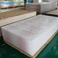 Plexi glass sheet price/advertising board/Acrylic plastic board