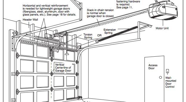 product-9x8 Sectional Garage Doors-Zhongtai-img-2