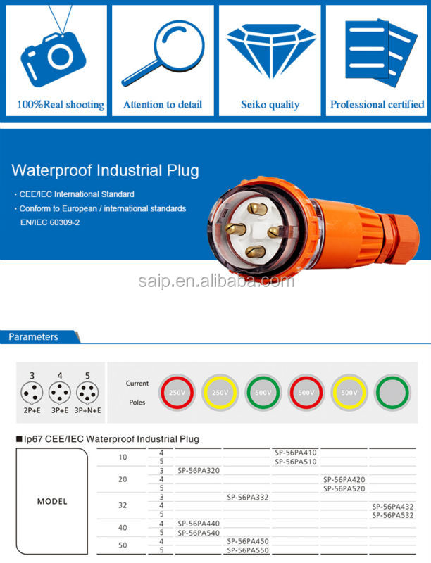 3 Pin Plug Wiring Diagram from sc01.alicdn.com