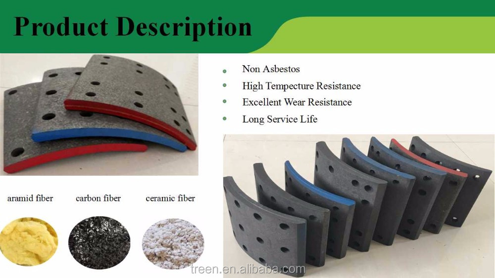 19245 Brake Part Shoe Lining Manufacturer
