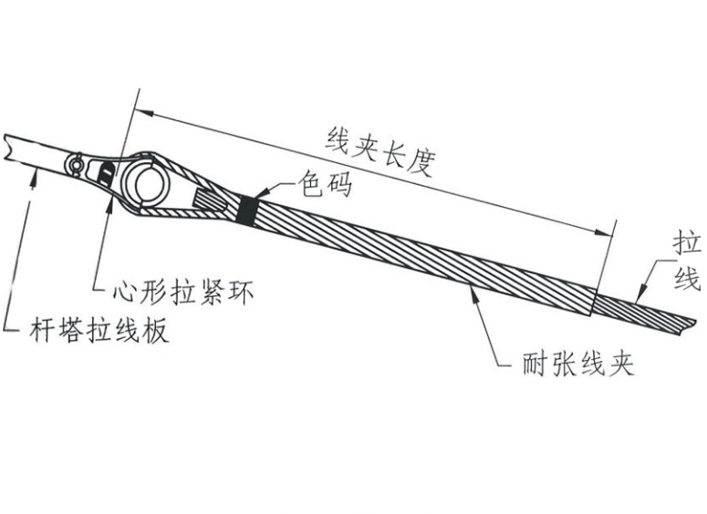 electric power cable fitting dead end grip  view opgw fitting dead end grip  lana f product