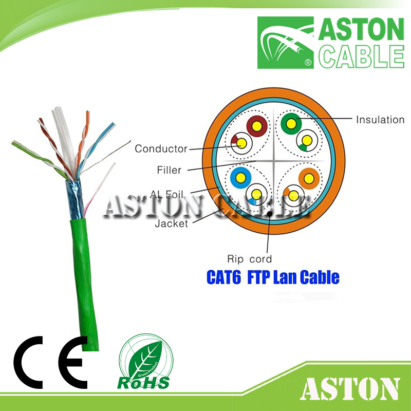 GHT best price cat6 cable 23AWG utp/ftp/sftp pure copper with certifications