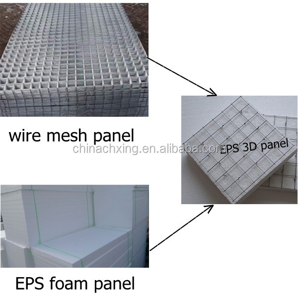 Building construction material 3d eps steel mesh wall foam for Foam panel house