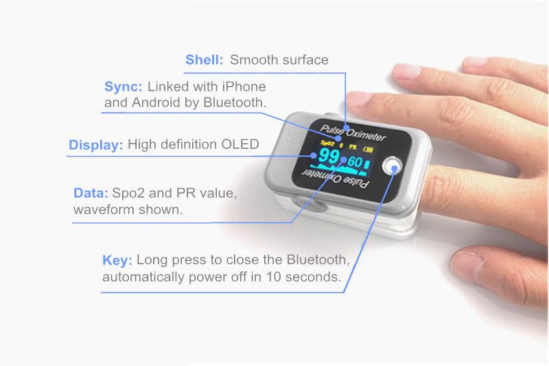 Pulsioximetro Saturimetro Fingertip Berry Spo2 Pulse Oximeter Cubierta De  Goma Gratis Oximetro De Pulso Oxi Ox Pulsoximetry - Buy Fingertip Pulse