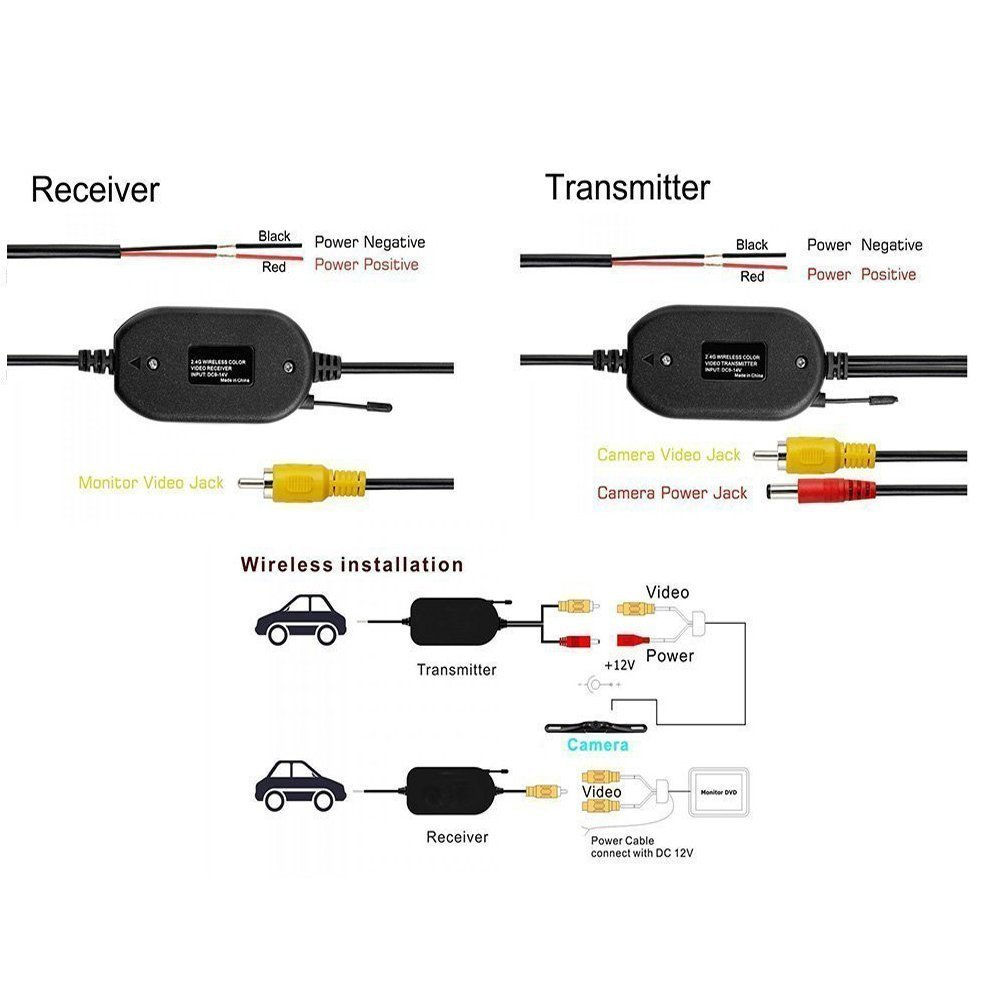 2.4G Wireless Car Reverse Rear View Camera Video Transmitter