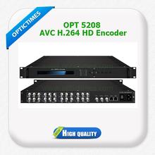China Lcd Tv Solution, China Lcd Tv Solution Manufacturers