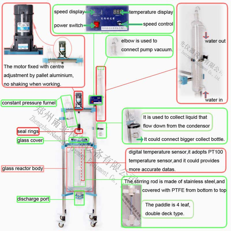 Stirring mixing agitated tank glass reactor with double receiving flask