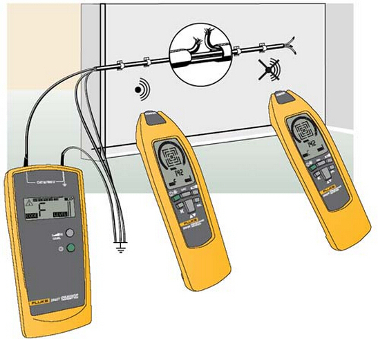 Cable Fault Locator And Thumpers : Fluke underground cable fault locator buy