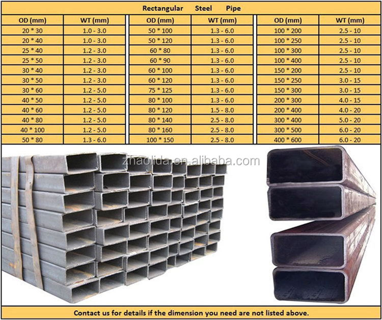 Metal End Caps For Rectangular Tubing Sizes Chart High Quality