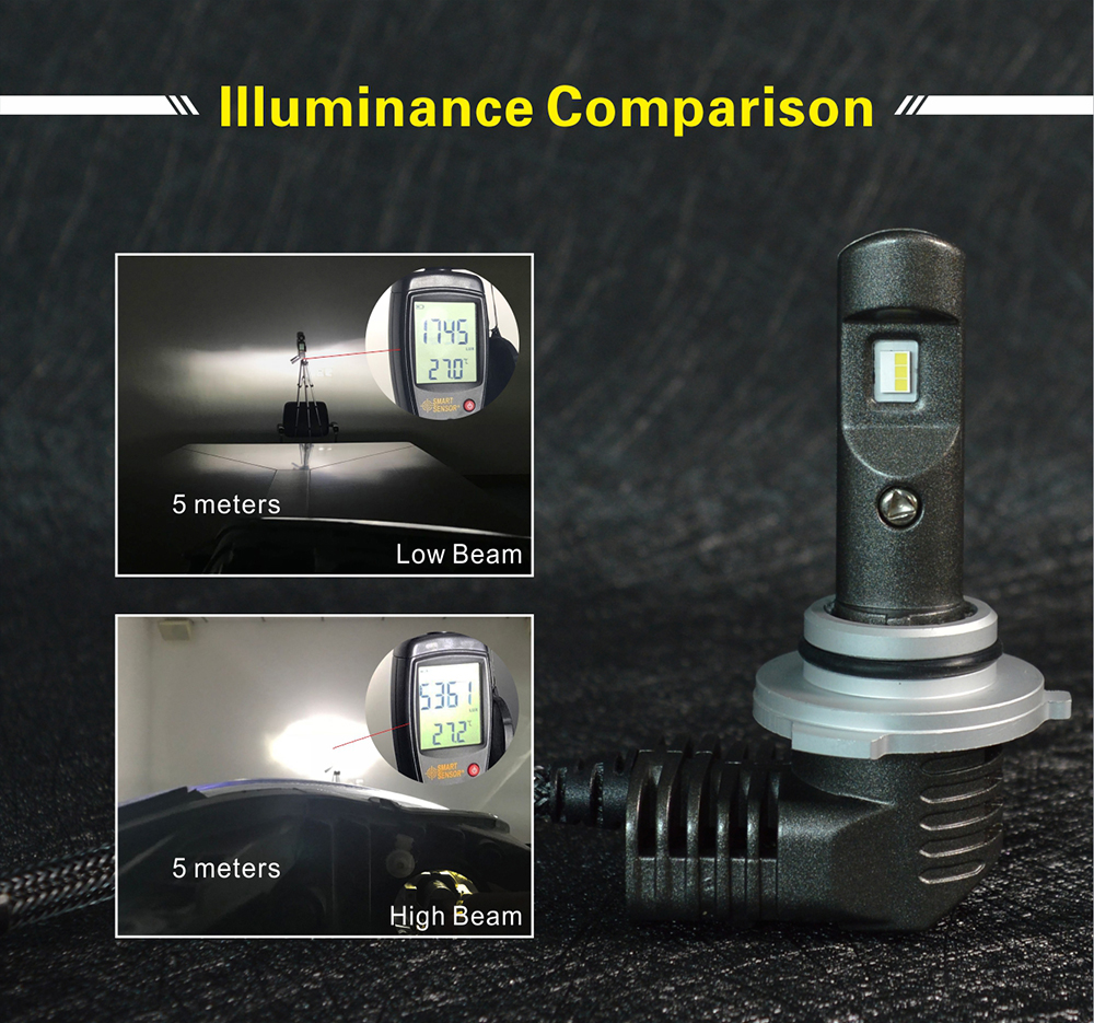 Mini size the same as halogen size 25w p10 auto led headlights 50w 5600lm p10 hb4 9006 led headlights