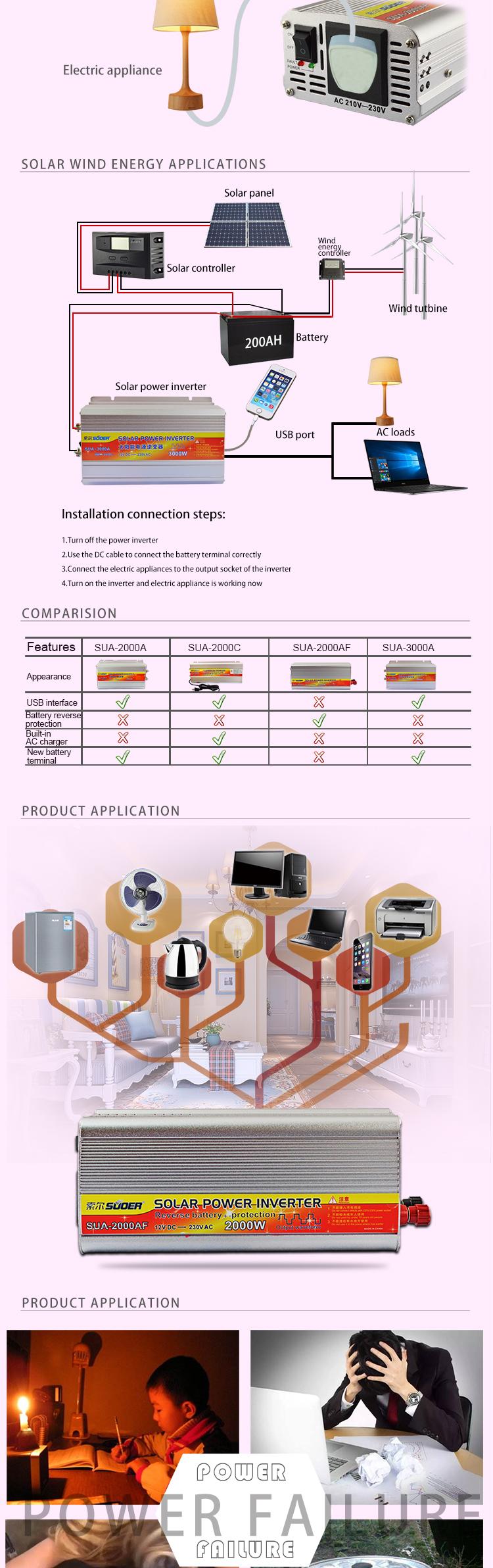 Suoer 12v 220v 3000 Watt Inverters Modified Sine Wave Solar Power Square And Diagram Inverter 3000w