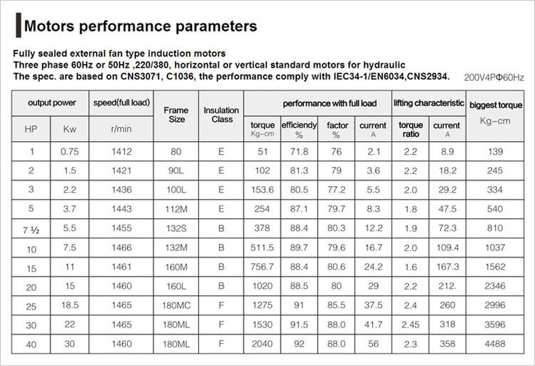 132s Frame Motor Dimensions Impremedia Net