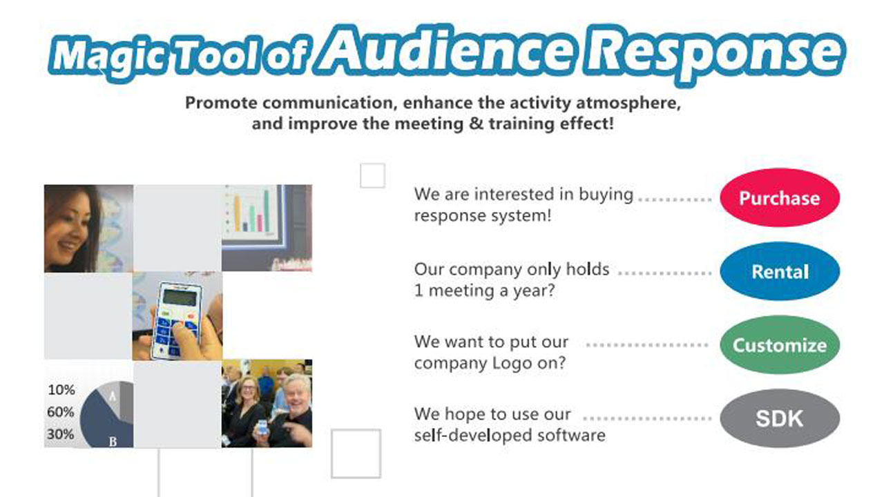 Audience response system used in interactive meeting