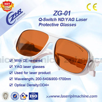 ZG01 wellknown basketball sports glasses for nd yag laser nd yag laser protection against eyes area