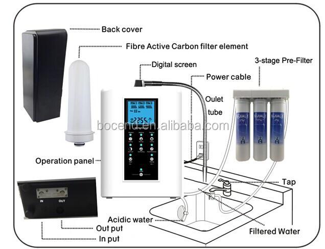 japanese alkaline water machine
