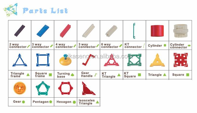 Klikko Autismo Giocattoli Educativi Per Bambini Puzzle Giochi Di Trasporto Giocattolo Educativo Buy Giocattolo Educativo,I Bambini Puzzle