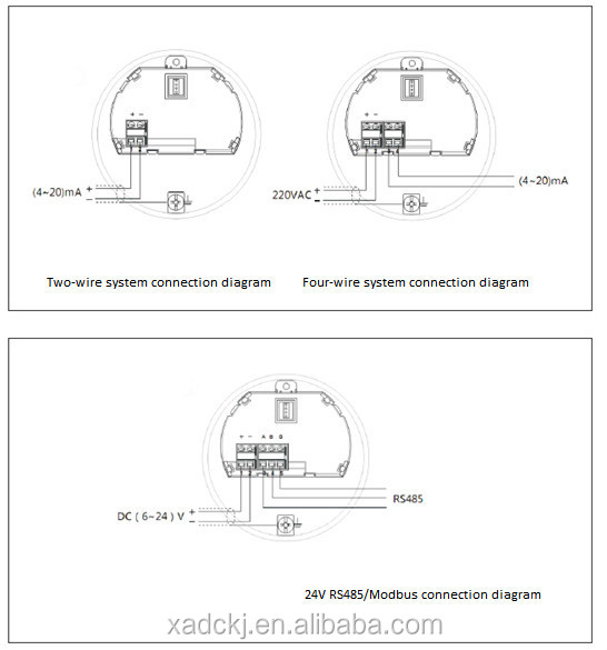 HTB1C2bNGFXXXXbKaXXXq6xXFXXXR radar level transmitter solid silo level measurement buy solid radar level transmitter wiring diagram at crackthecode.co