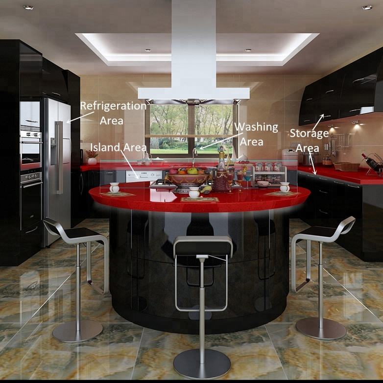 Finden Sie Hohe Qualität Einbauküchen China Hersteller und ...