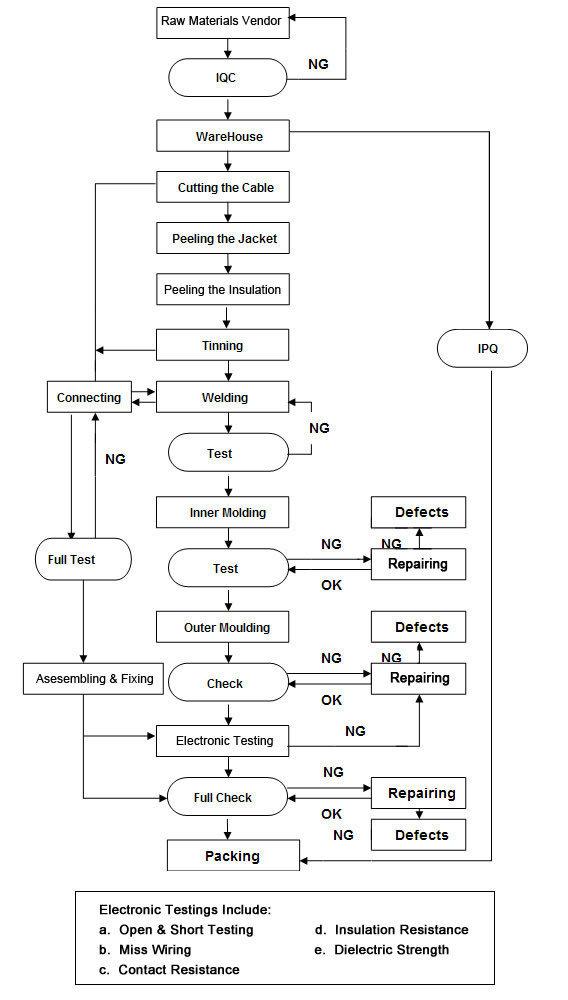 HTB1C3WqHFXXXXXfXFXXq6xXFXXXj 16 pin obdii case auto connector housing obd case for diagnostic OBD1 Connector Diagram at readyjetset.co