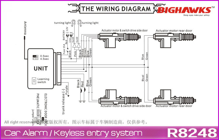 Car Universal Remote Control Central Door Lock Kit Locking Keyless Automatic Transmission Wiring Diagram Toyota Tundra Stereo Wiring Diagram Car Alarm Wiring Guide At IT-Energia.com