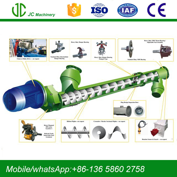 Big Capacity Belt Screw Conveyor for Dry Powder (LSY323)