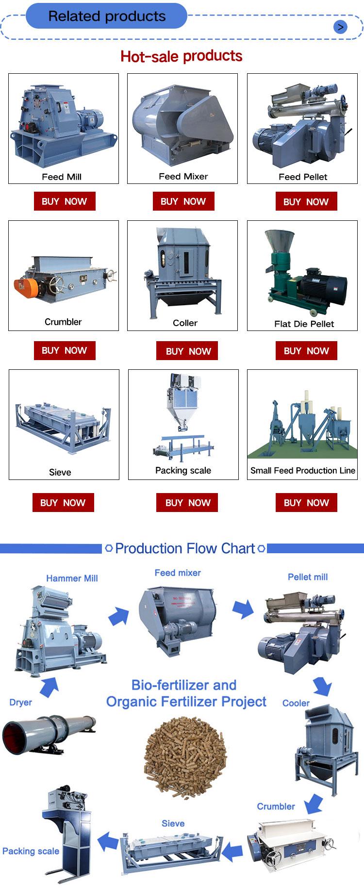 ประสิทธิภาพสูง feed hammer mill เครื่องบดสำหรับ grain feed
