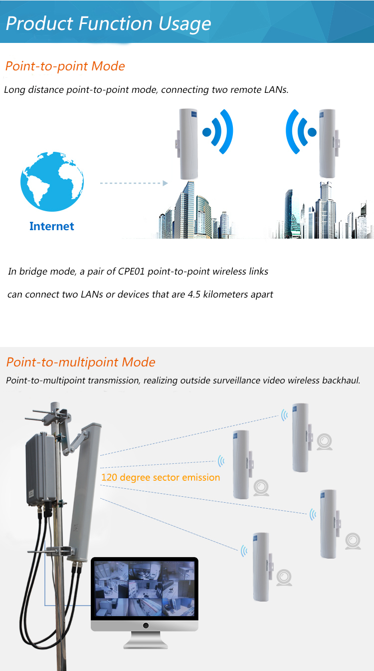 5GHz Point to Point (PTP) Wireless Outdoor WiFi Lte Router
