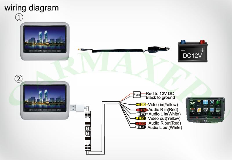 HTB1CAjqFXXXXXbycpXXq6xXFXXXd 9inch hd screen car stereo headrest dvd player for car rear seat headrest dvd player wiring diagram at mifinder.co