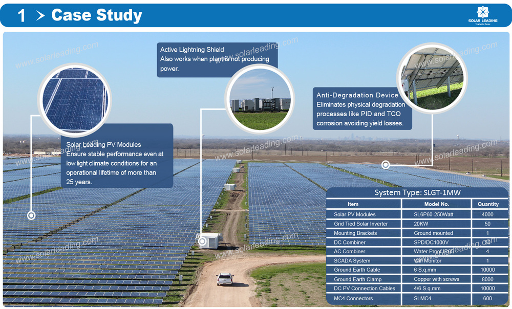 designing a 1mw solar power plant 2017, irjet | impact factor value: 5181 | iso 9001:2008 certified journal |  page 778 design and development of 5mw solar pv grid connected power  plant.