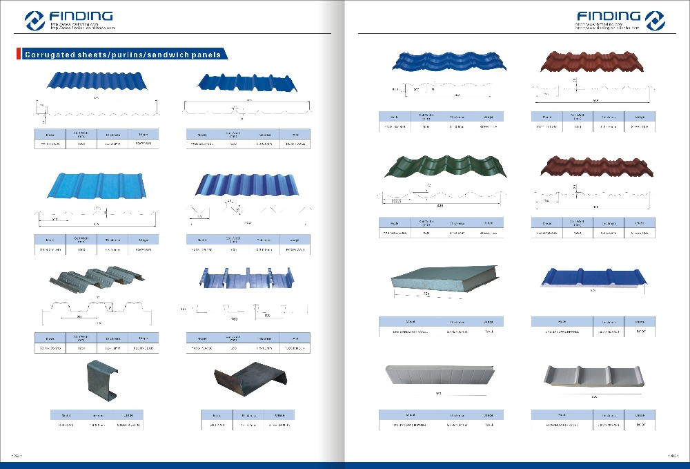 Zinc Roof Low Price Corrugated Sheet Colored Galvanized