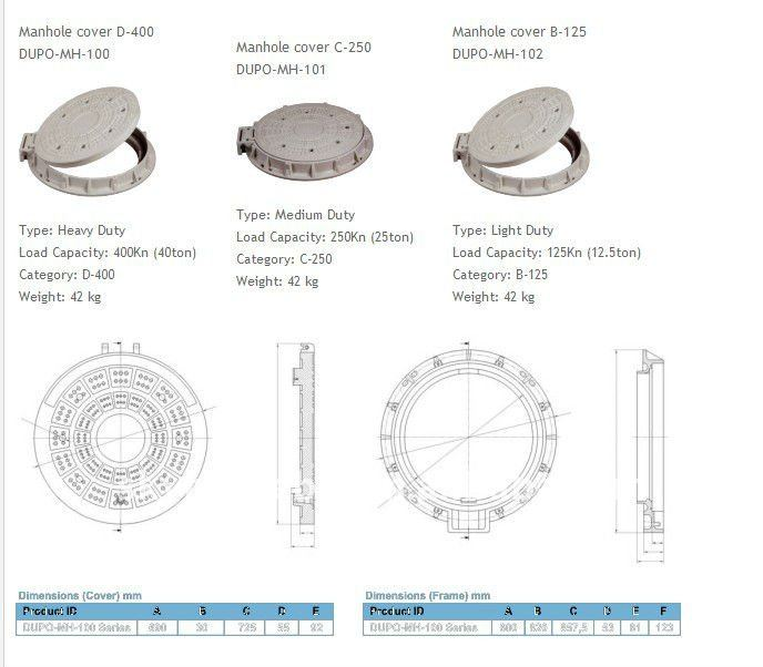 Ductile grey iron tiangle open sewer drain recessed