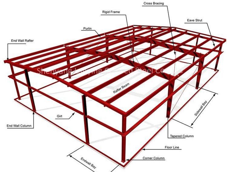 Examples Of Steel Frame Buildings : Steel structure galvanized c purlin z metal